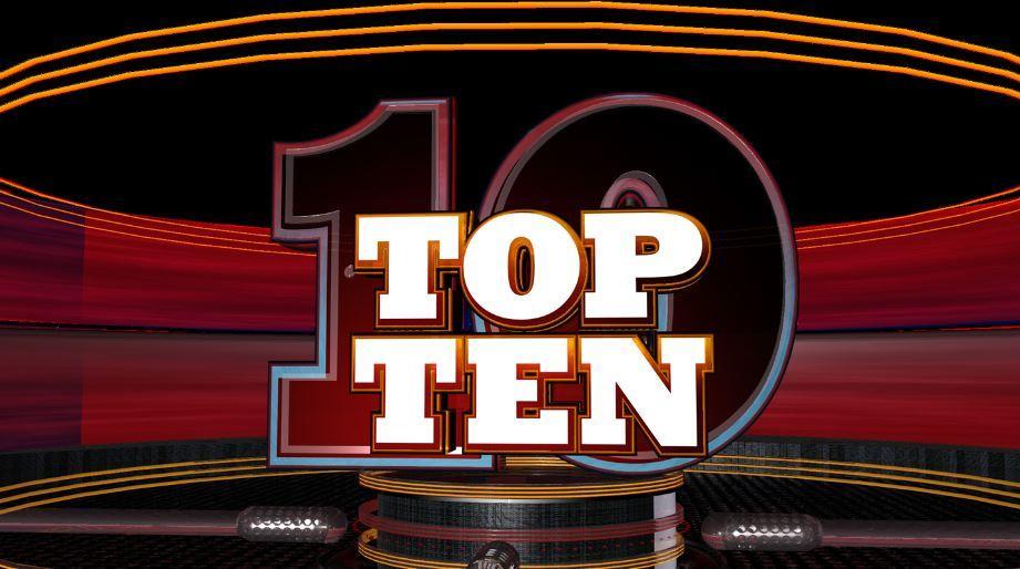 Rankings header