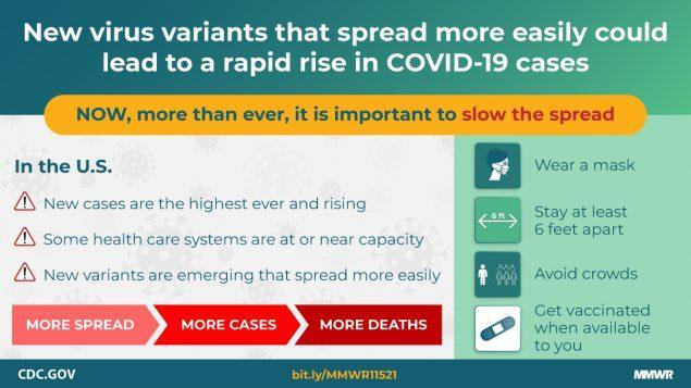 CDC graphic on virus variants