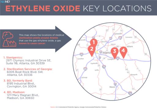 Key Ethylene Oxide Locations In Georgia.