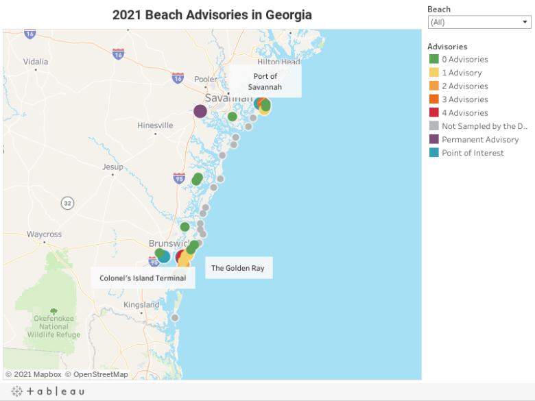 2021 Beach Advisories