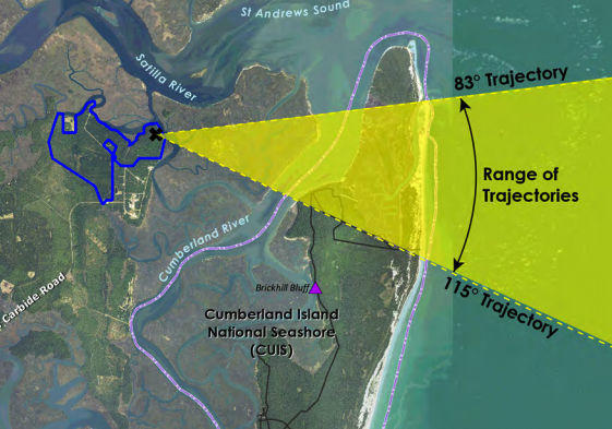 Proposed Spaceport launch trajectory