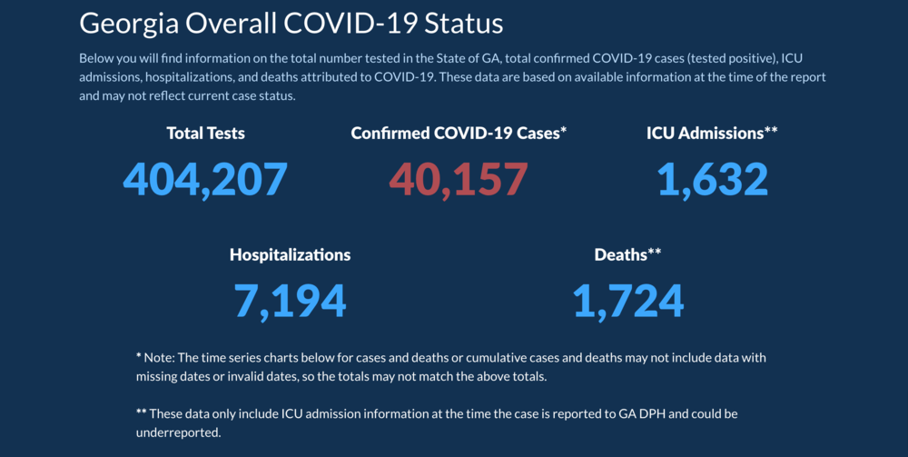 The Georgia Department of Public Health has a dashboard of coronavirus-related data. In recent weeks, errors and questions about the representation of the data have plagued the state.