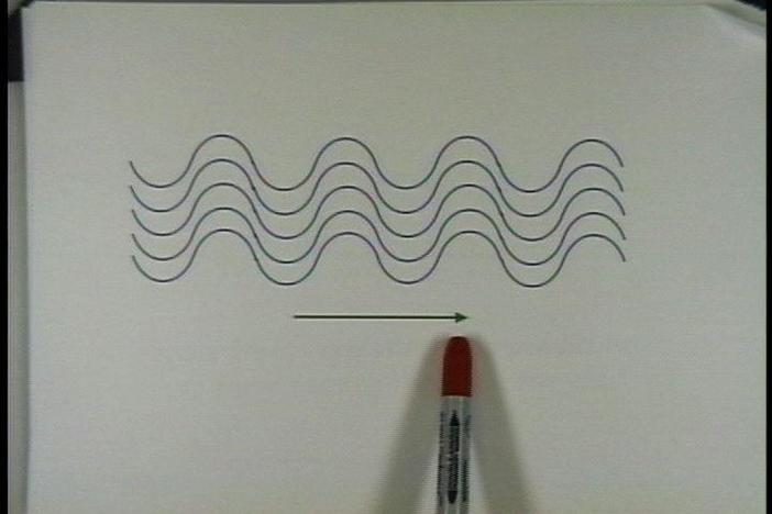 Wavelength is defined, and students use the wave equation to solve problems.