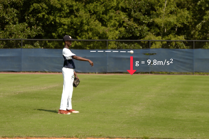 A baseball team helps us demonstrate horizontally launched projectiles.